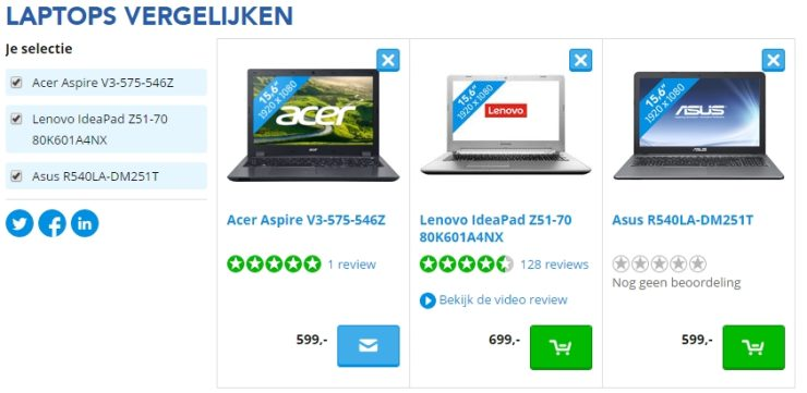 productreview conversie/marketingkans
