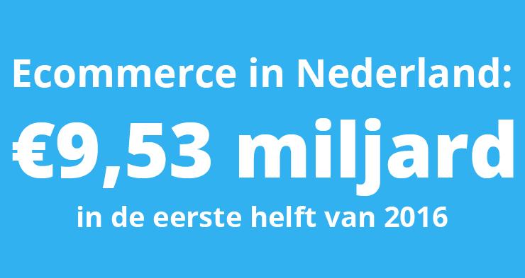 GfK: 'extra groei ecommerce door failliete winkels'