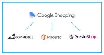 Google Shopping ondersteunt Magento, PrestaShop en BigCommerce