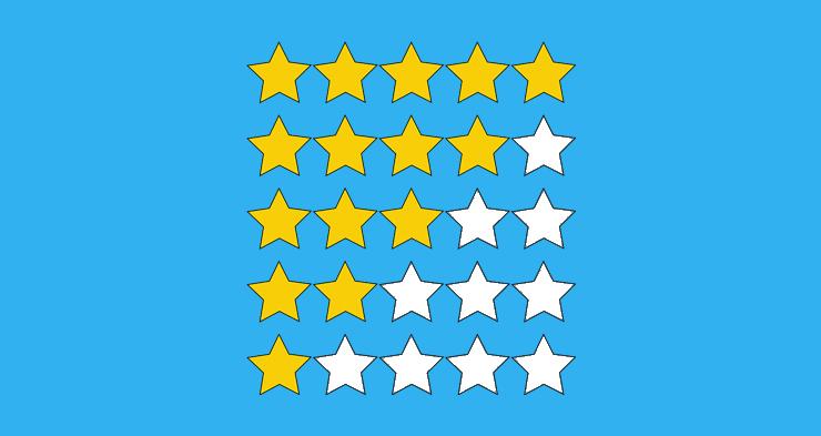 Waarom je voor een gesloten review-systeem moet kiezen