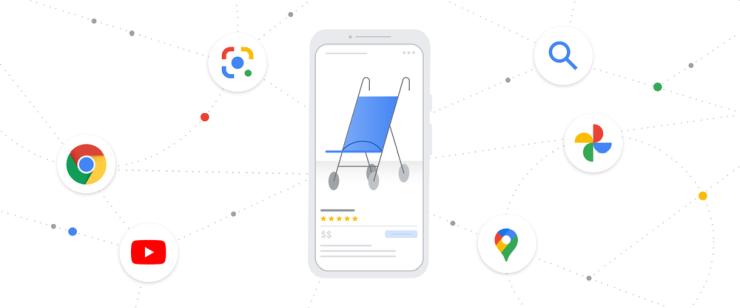 Google's Shopping Graph in kaart gebracht